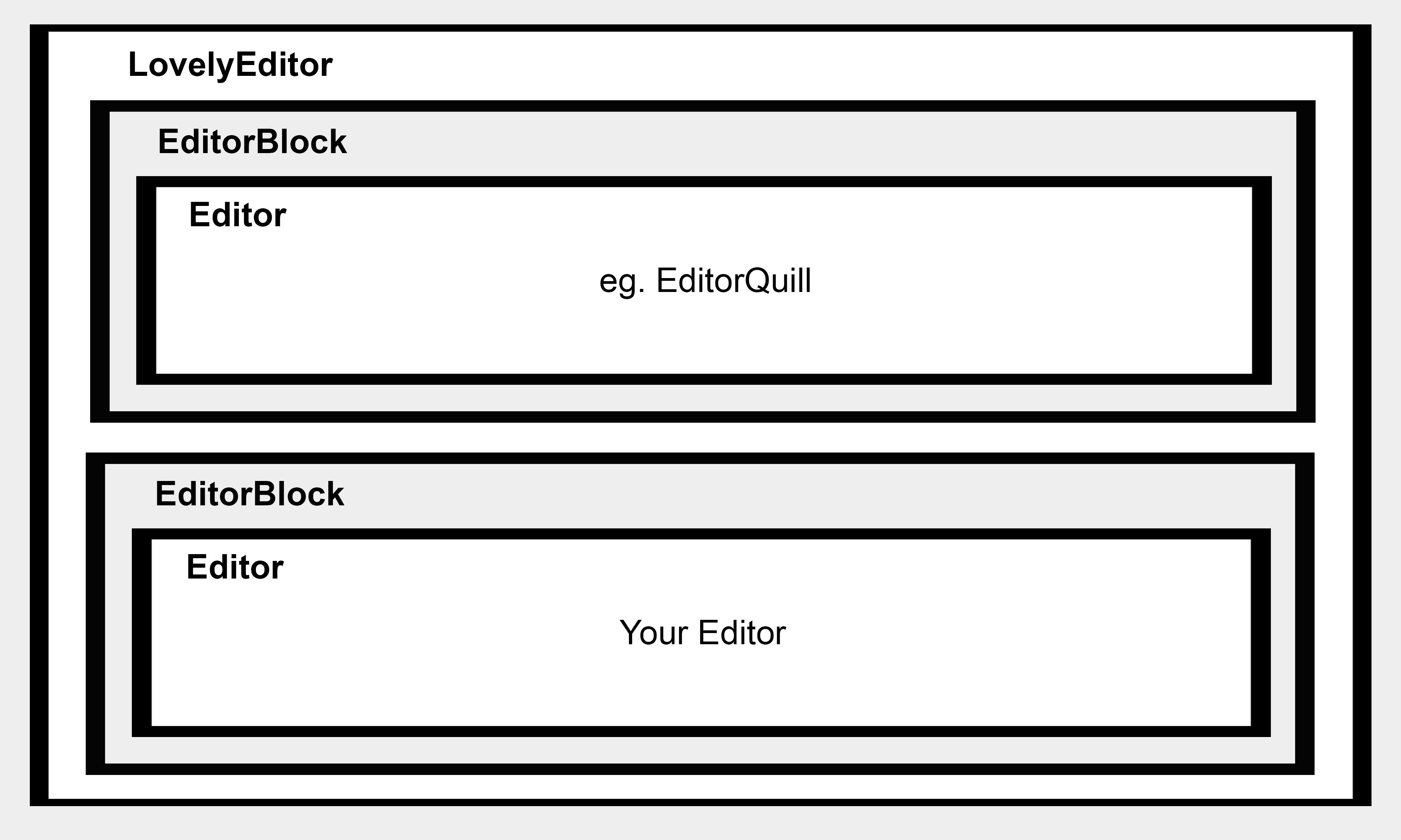 Lovely Editor